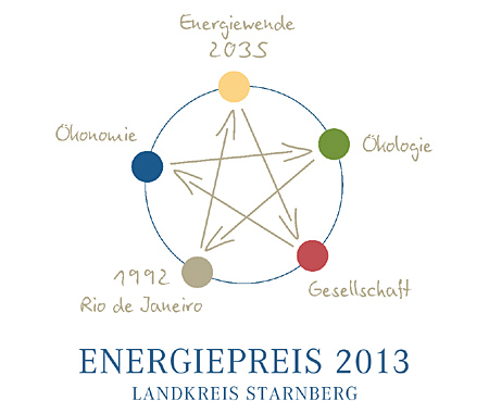 Energiepreis 2013