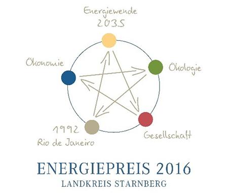 Vorbildliche Energiewende-Projekte und Initiativen gesucht