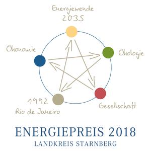 Logo Energiepreis 2017
