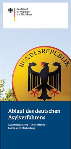 Ablauf des deutschen Asylverfahrens