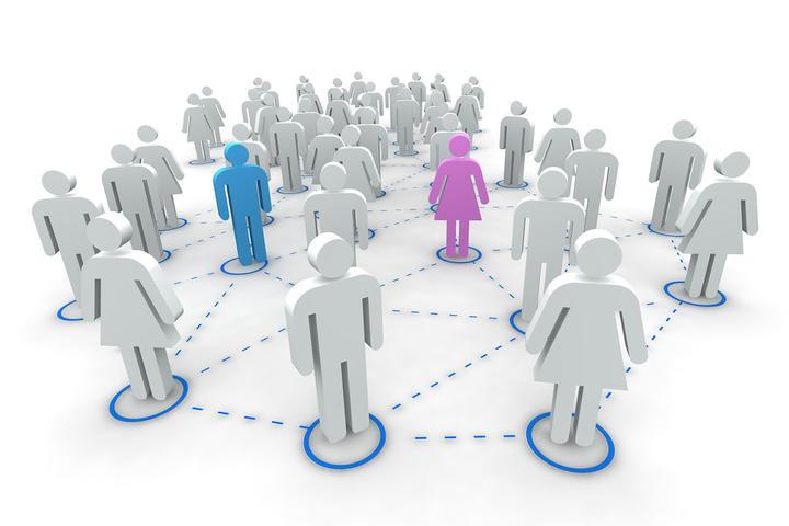 Sozialgruppe
