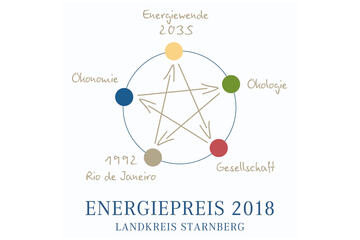 Energiepreis 2018