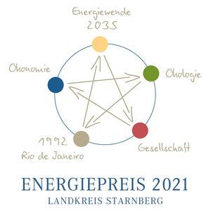 Logo Energiepreis 2021