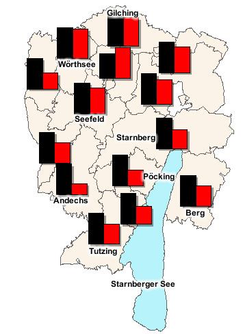 Landrats-Stichwahl 2008