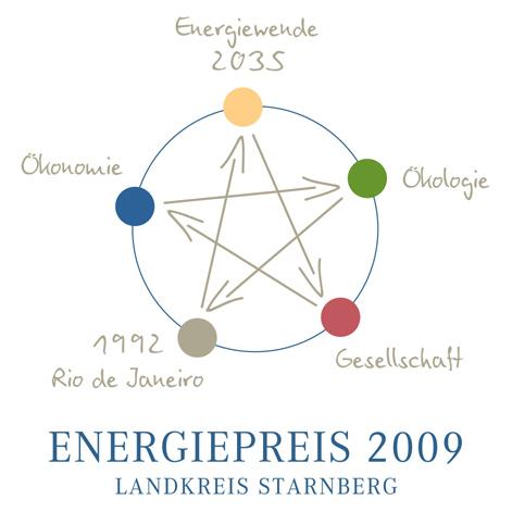 Energiepreis STA 2009 Logo